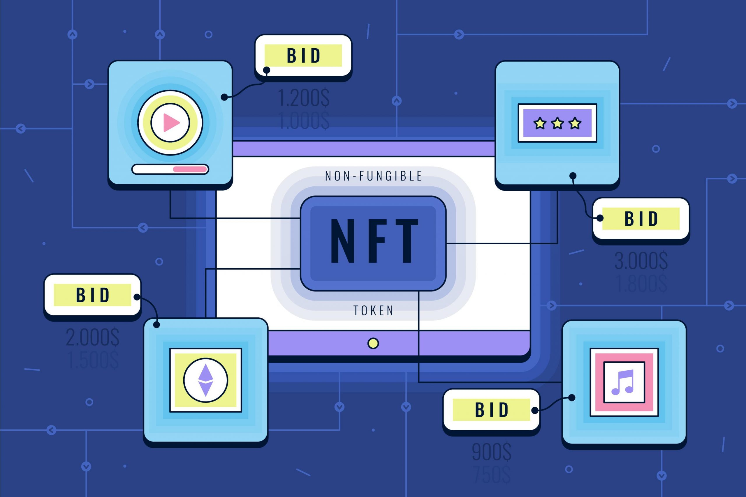 CNFTプロジェクトのセンチメント分析